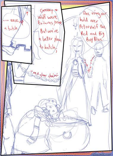 Sketch of ch 3, pg 123